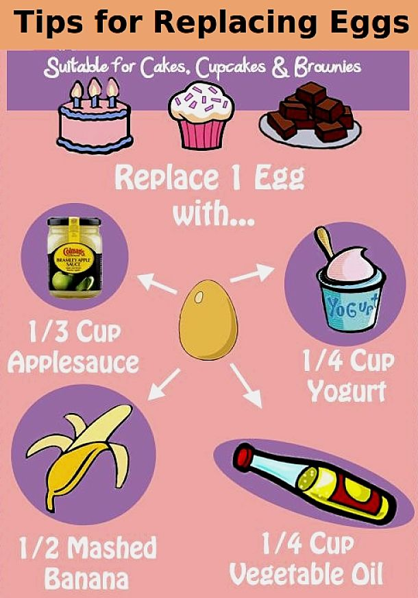How to replace eggs in baked goods